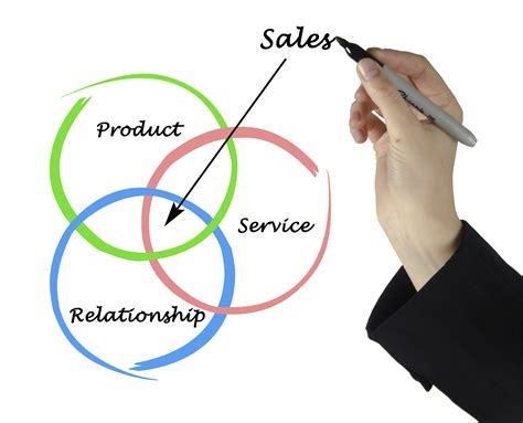 business sle of a salesman common mistakes to avoid the