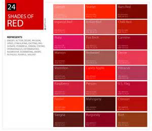 pink color chart scarlet color chart www imgkid the image kid has it