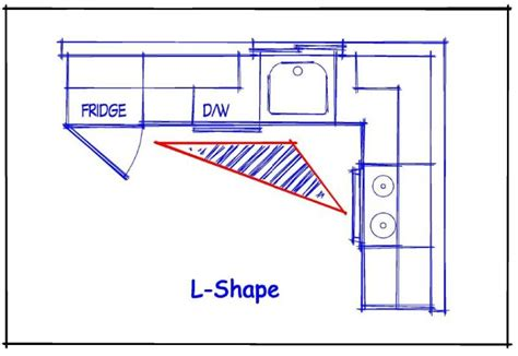 kitchen layout g shape sketch l shaped kitchen appliance layout home decor interior