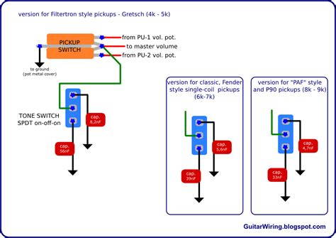 gretsch guitar wiring diagram gallery diagram sle and