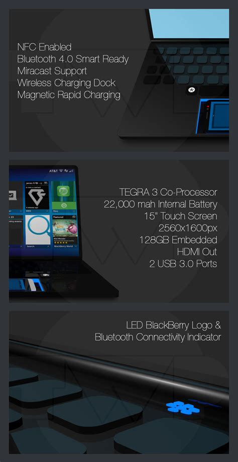Baterai Blackberry F M1 blackberry m1 fuse your mobile experience uncompromised