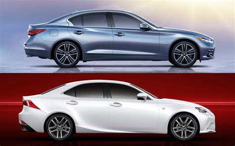 2014 infiniti q50 vs 2014 lexus is by the sales numbers