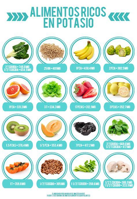 alimentos alto contenido en calcio alimentos ricos en potasio alimentos