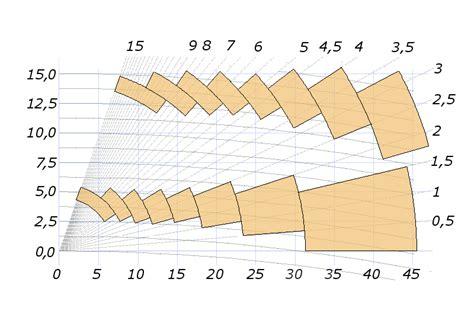 Radar Basics Electromagnetic Pulse