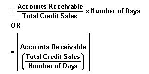 days sales outstanding everything you need to about days sales outstanding