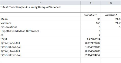 test t student excel how to calculate paired t test in excel excel student t