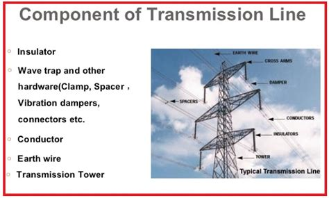 Component Engineer by Components Of Transmission Line Non Stop Engineering