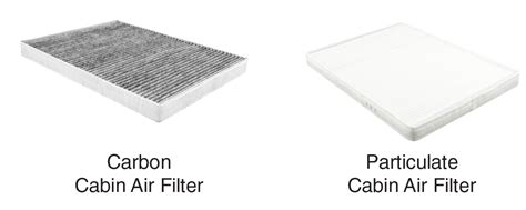 Cabin Filter Vs Air Filter by About Hastings Tech Tips