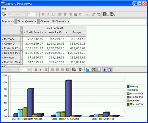 sales forecast template powerpoint sales forecast free excel template and dashboards tools