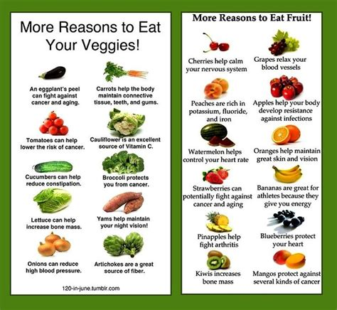 8 Reasons To Eat More Vegetables by More Reasons To Eat Your Veggies And Fruits