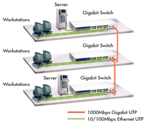 gigabit ethernet tx rx wiring diagram broadband wiring