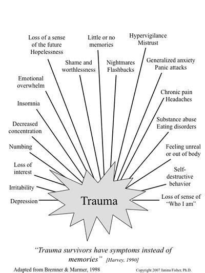 192 best images about Trauma on Pinterest   Domestic
