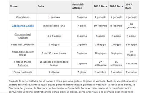 Calendario Cinese Capodanno Cinese 2016 A Non In Paolo Sarpi 5