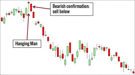 candlestick pattern hikkake 10 price action candlestick patterns you must know
