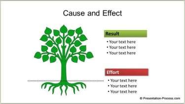 Powerpoint Tree Diagrams Cause And Effect Tree Diagram