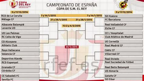 Calendario Copa 2015 Search Results For Copa Oro 2015 Calendar Calendar 2015