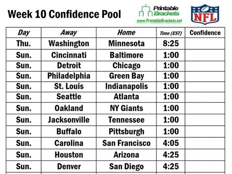 Office College Football Pool by Week 10 Nfl Blank Sheets Calendar Template 2016