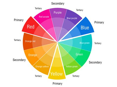 color color diagram color wheel chart our homework help