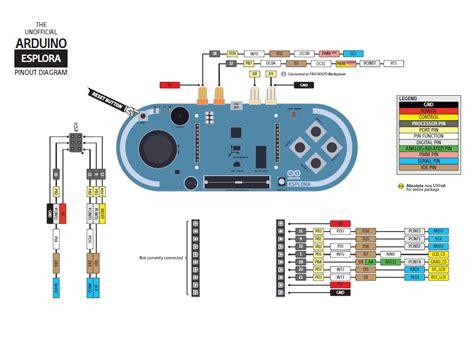 wiring arduino mega 2560 diagram get free image about wiring diagram