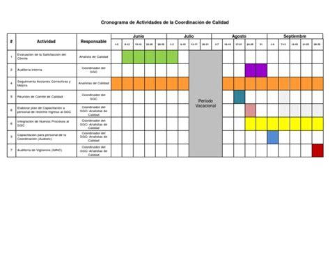 cronograma de actividades 2015 ii cronograma actividades ejemplo