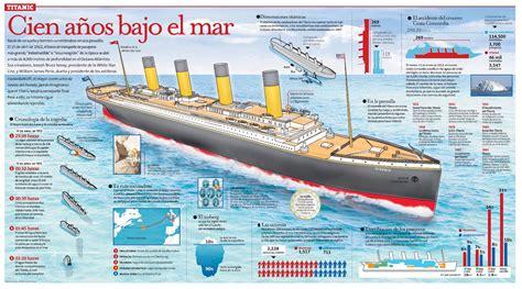 barco de vapor libros 6 años 100 a 241 os del hundimiento del titanic fotos y v 237 deos