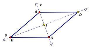 lines  symmetry   parallelogram