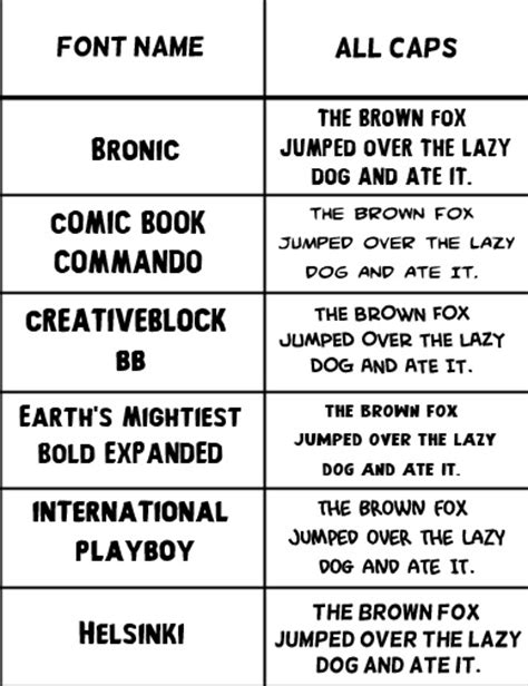 best comic fonts nation how to write novels comic