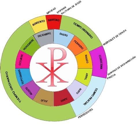Calendario Cristiano Recursos Pastorales Liturgia A 241 O Lit 250 Rgico