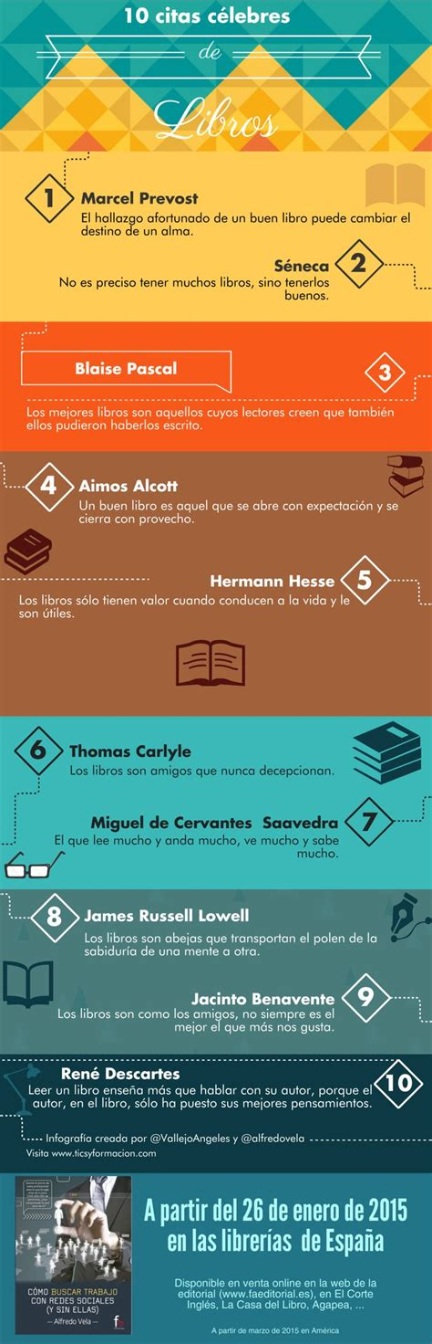 libro the infographic history of 10 citas c 233 lebres sobre los libros psicolog 237 a motivaci 243 n y liderazgo quotes