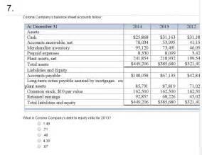 corona company s balance sheet accounts follow at