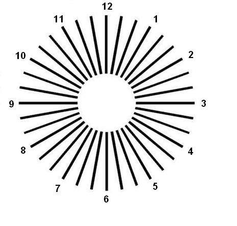test astigmatismo test de astigmatismo 210 ptics or 243 optometr 237 a y audiolog 237 a