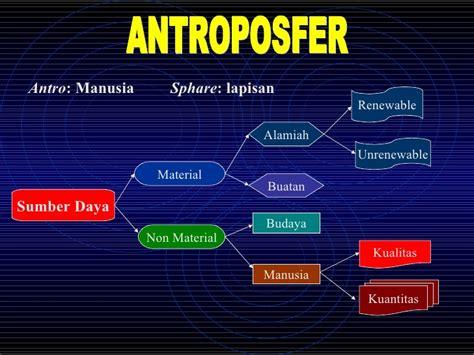 antroposfer  pengertian antroposfer segala fakta