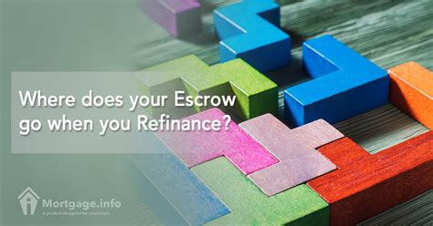 where does your escrow go when you refinance mortgage info