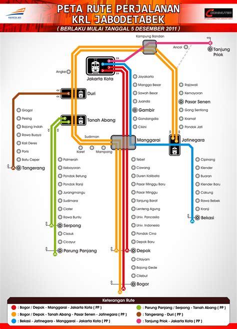 jakartas public transport hura hoop