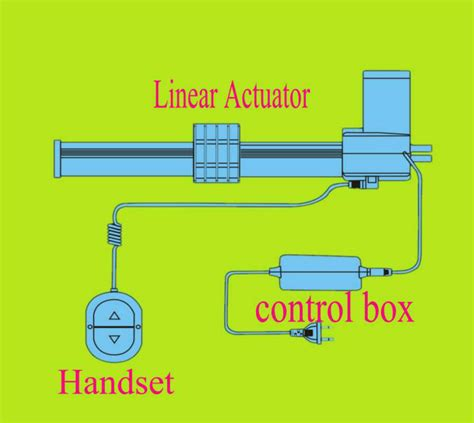 linear actuators for desk wireless remote control linear actuator kits for tv lift