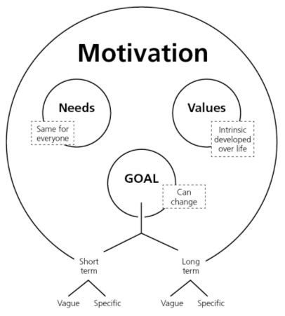 the motivational techniques of meyer a leadership study of the ohio state buckeyes football coach books how to get your motivation back mitzi vines