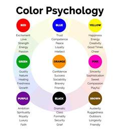 color emotion chart faith branding to leave the boat