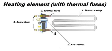 do resistors produce heat how do heater resistors work 28 images fiat grande punto heater blower resistor and wiring