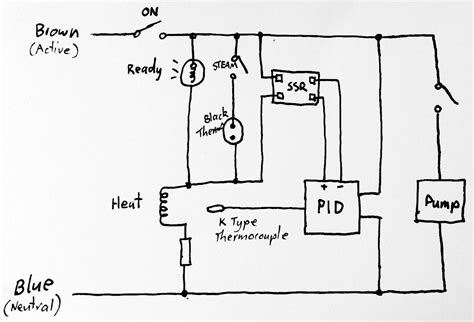 circuit diagram coffee maker images wiring diagram