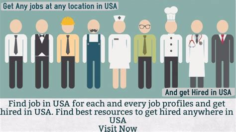 How To Find In Usa Find All The H1b Visa In Usa H1b In Usa