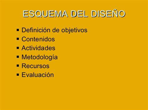 Definicion De Modelo Curricular Modelos De Dise 241 O Curriculum