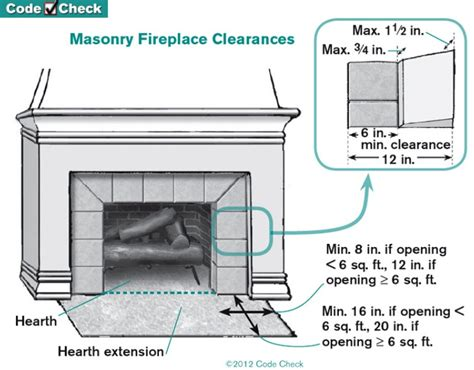 Fireplace Code by Fireplace Hearth Extension Structure Tech Home