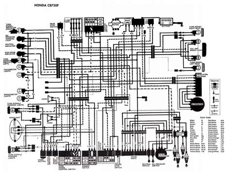 1980 cb750 wiring diagram 25 wiring diagram images