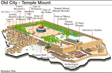 Historical Concepts Floor Plans by Welcome To Israel Part 1 Jerusalem Published By
