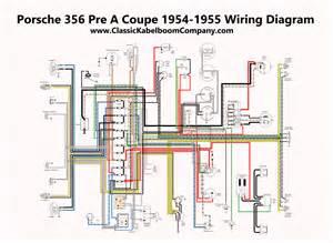 wiring harness kit circuit diagram free