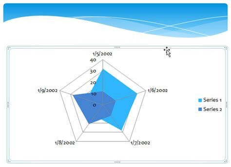 spider diagram template powerpoint insert a radar chart in powerpoint powerpoint presentation