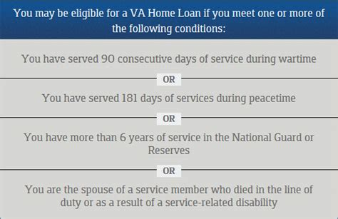 va housing loan eligibility va loan qualifications and eligibility requirements