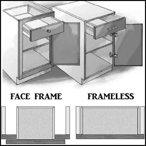 the cabinet face reviews face frame cabinet frame design reviews