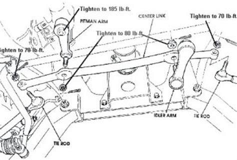 dodge ram 2500 front suspension diagram dodge ram 2500 front end parts diagram wedocable