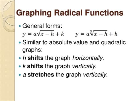 graphing square root  cube root functions